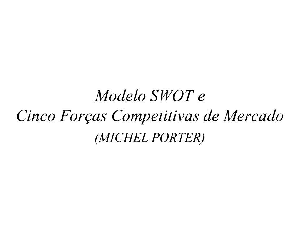 Modelo SWOT e Cinco Forças Competitivas de Mercado (MICHEL PORTER)