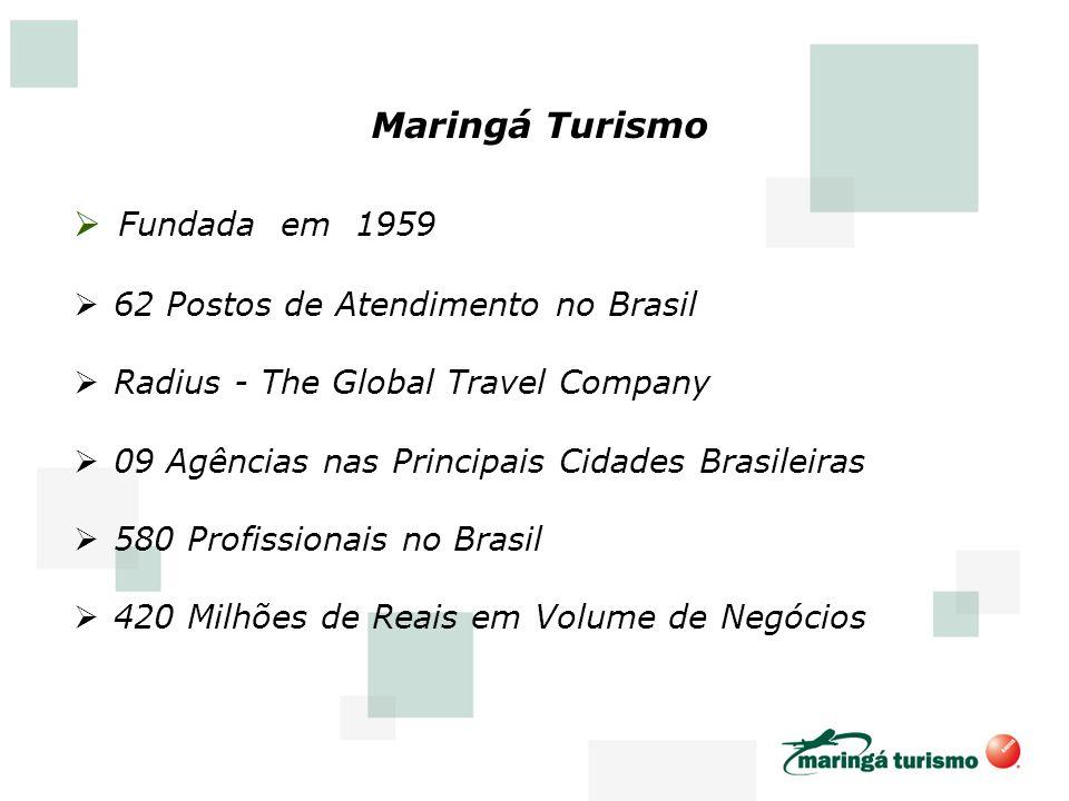 Fundada em 1959 62 Postos de Atendimento no Brasil Radius - The Global Travel Company 09 Agências nas Principais Cidades Brasileiras 580 Profissionais