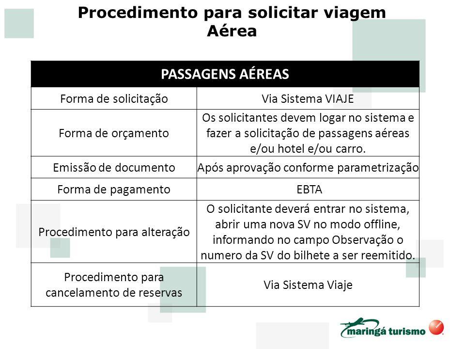 Procedimento para solicitar viagem Aérea PASSAGENS AÉREAS Forma de solicitaçãoVia Sistema VIAJE Forma de orçamento Os solicitantes devem logar no sist