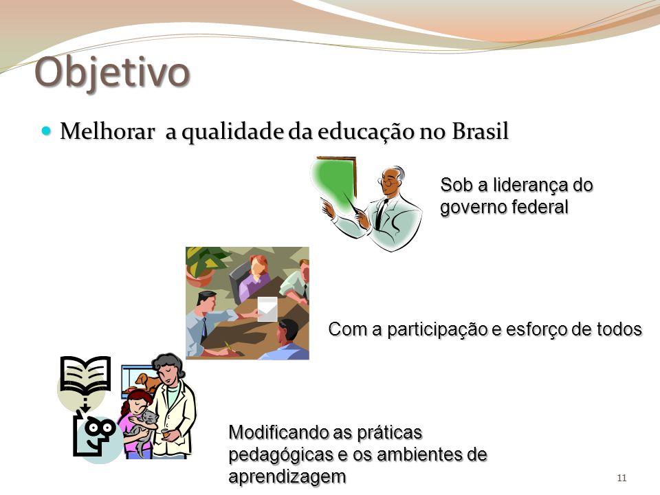 Objetivo Melhorar a qualidade da educação no Brasil Melhorar a qualidade da educação no Brasil Modificando as práticas pedagógicas e os ambientes de aprendizagem Com a participação e esforço de todos Sob a liderança do governo federal 11