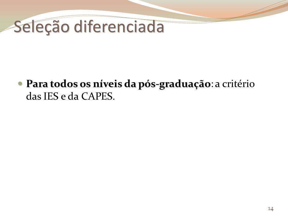 Seleção diferenciada Para todos os níveis da pós-graduação Para todos os níveis da pós-graduação: a critério das IES e da CAPES.