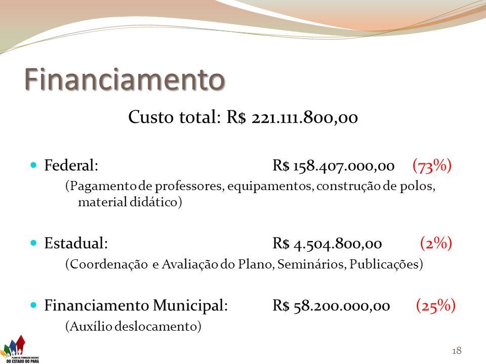 Financiamento Custo total: R$ 221.111.800,00 Federal:R$ 158.407.000,00 (73%) (Pagamento de professores, equipamentos, construção de polos, material didático) Estadual:R$ 4.504.800,00 (2%) (Coordenação e Avaliação do Plano, Seminários, Publicações) Financiamento Municipal: R$ 58.200.000,00 (25%) (Auxílio deslocamento) 18