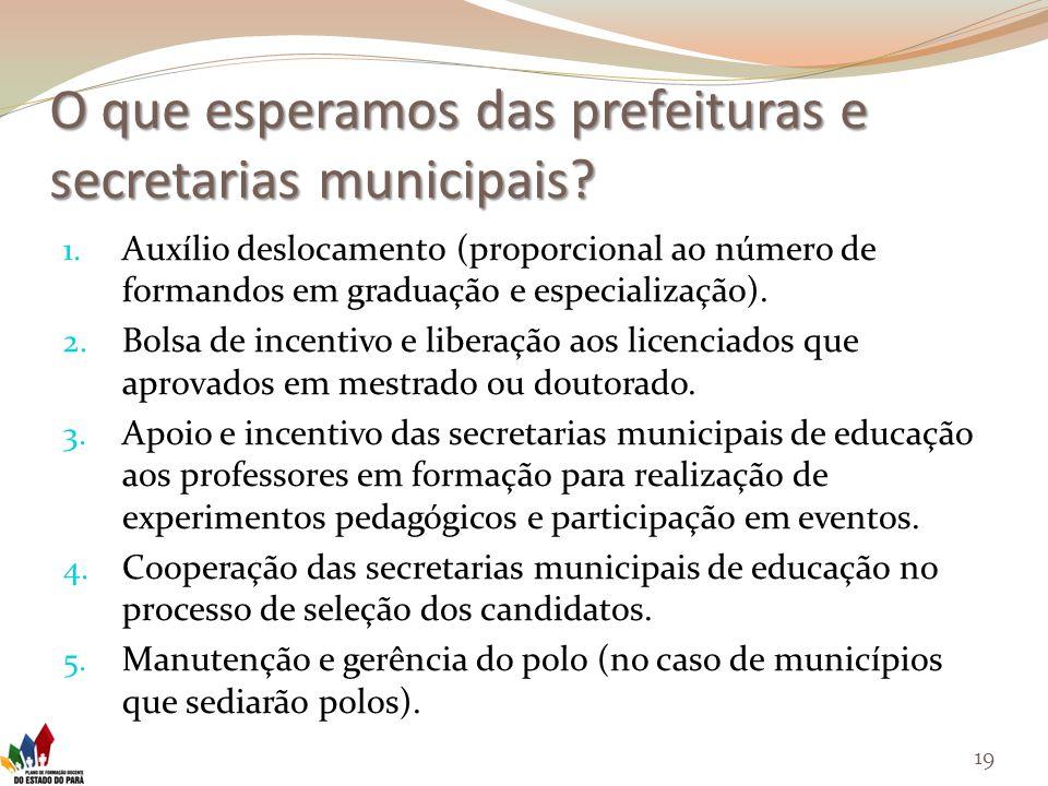 O que esperamos das prefeituras e secretarias municipais.
