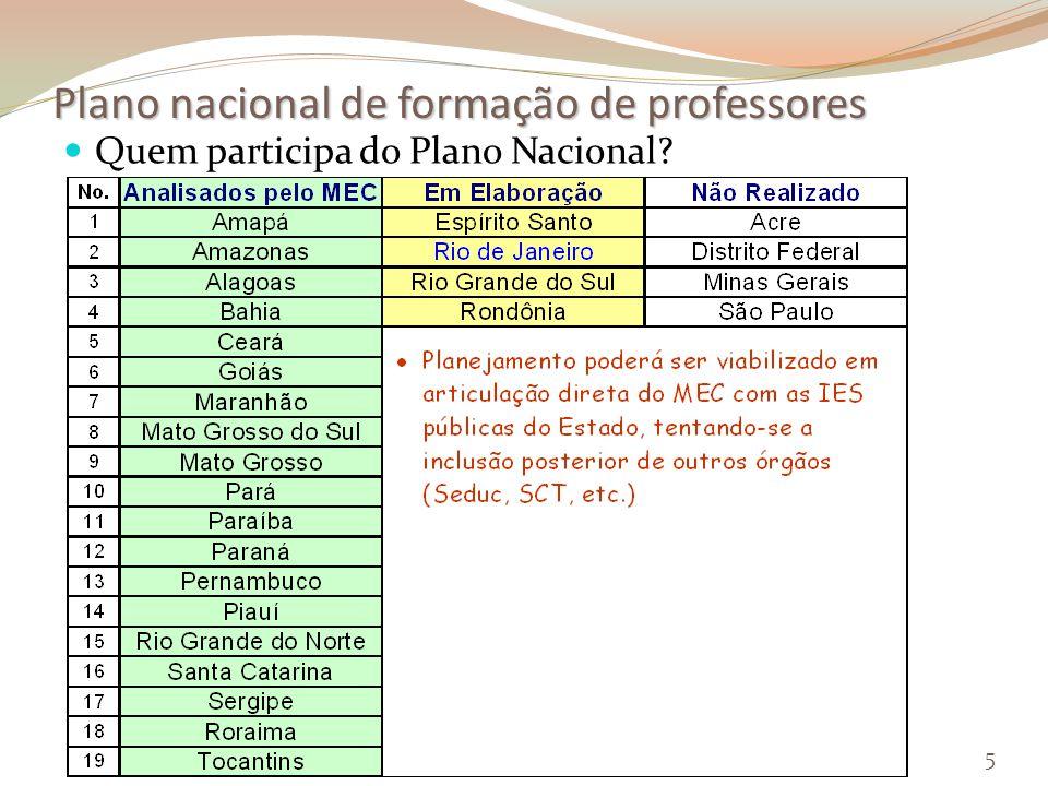 Plano nacional de formação de professores Quem participa do Plano Nacional? 5