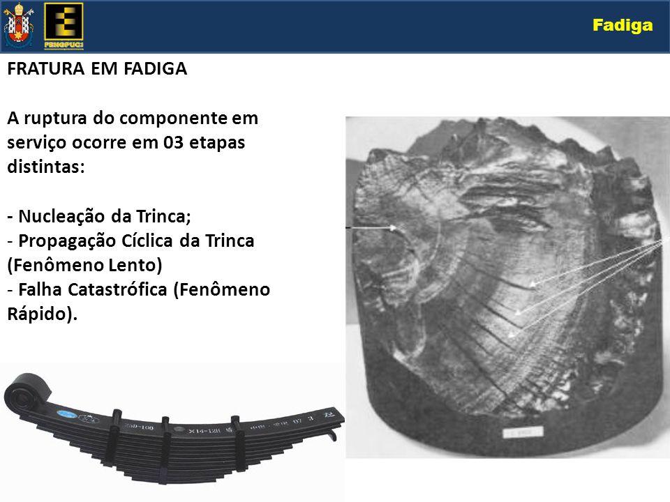 Fadiga FRATURA EM FADIGA A ruptura do componente em serviço ocorre em 03 etapas distintas: - Nucleação da Trinca; - Propagação Cíclica da Trinca (Fenô