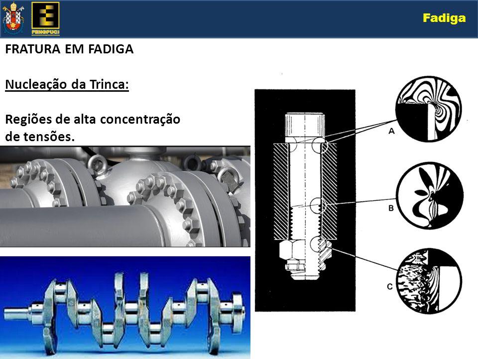 Fadiga FRATURA EM FADIGA Nucleação da Trinca: Regiões de alta concentração de tensões.