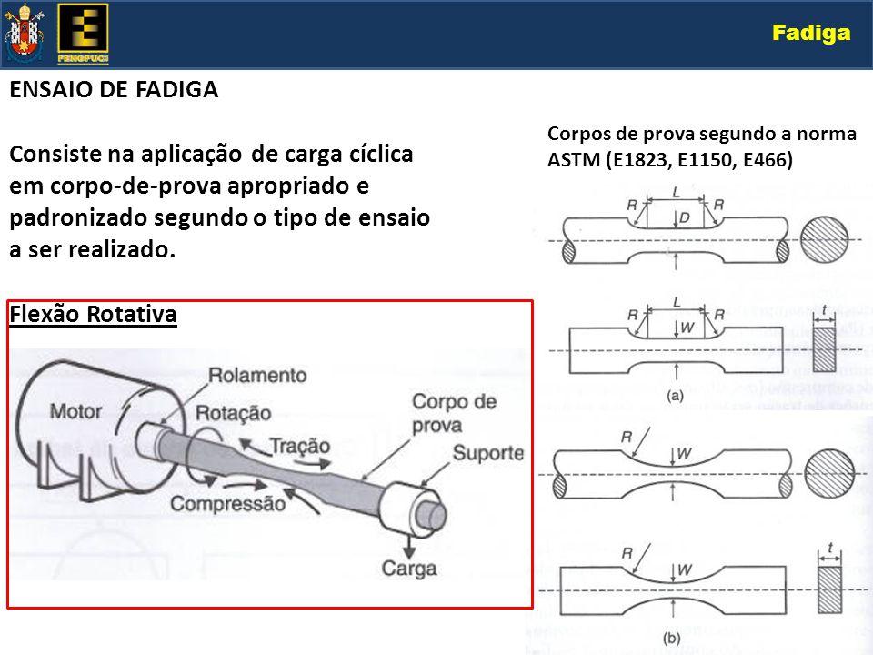 Fadiga ENSAIO DE FADIGA Consiste na aplicação de carga cíclica em corpo-de-prova apropriado e padronizado segundo o tipo de ensaio a ser realizado. Fl
