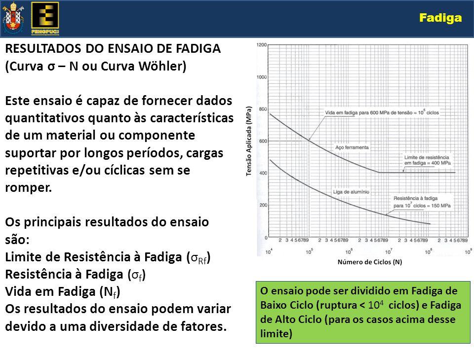 Fadiga RESULTADOS DO ENSAIO DE FADIGA (Curva σ – N ou Curva Wöhler) Este ensaio é capaz de fornecer dados quantitativos quanto às características de u