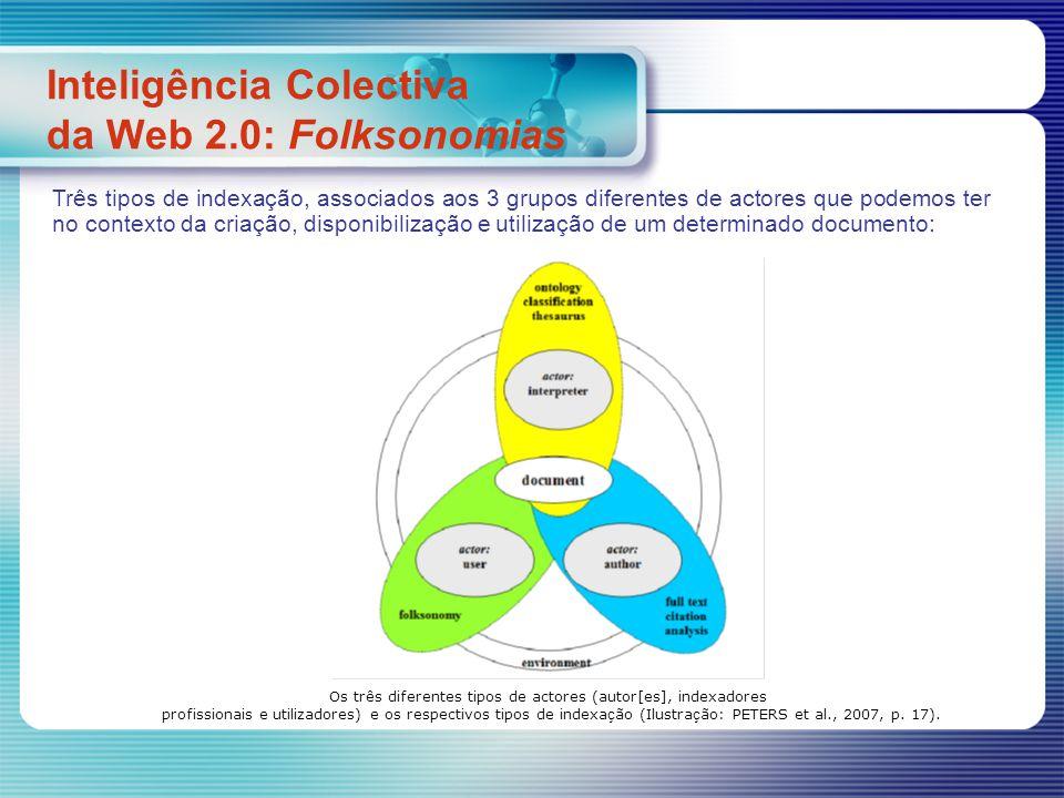 Inteligência Colectiva da Web 2.0: Folksonomias Três tipos de indexação, associados aos 3 grupos diferentes de actores que podemos ter no contexto da criação, disponibilização e utilização de um determinado documento: Os três diferentes tipos de actores (autor[es], indexadores profissionais e utilizadores) e os respectivos tipos de indexa ç ão (Ilustra ç ão: PETERS et al., 2007, p.