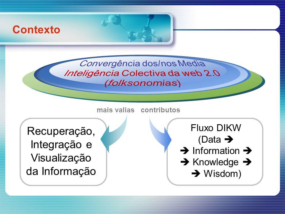 Recuperação, Integração e Visualização da Informação Contexto mais valias Fluxo DIKW (Data Information Knowledge Wisdom) contributos