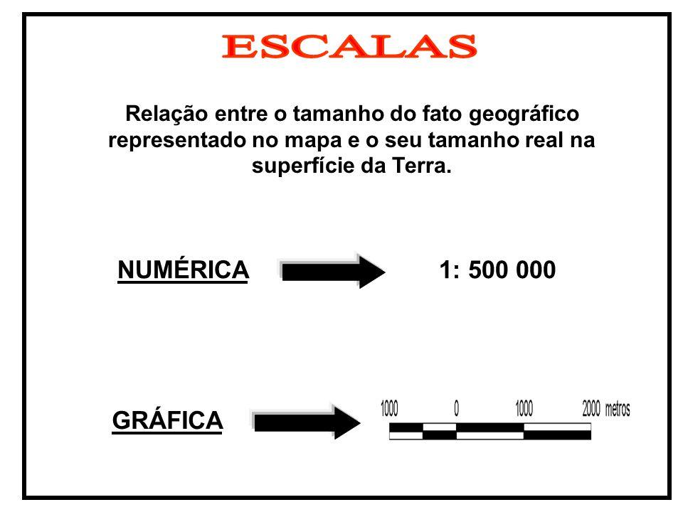 ***A escala corresponde a uma RELAÇÃO DE PROPORÇÃO, portanto, é ADIMENSIONAL, ou seja, não possui unidade própria de medida*** 1 cm no mapa corresponderá a 500 Km na realidade; Se a escala for 1:500 000 EXEMPLO :