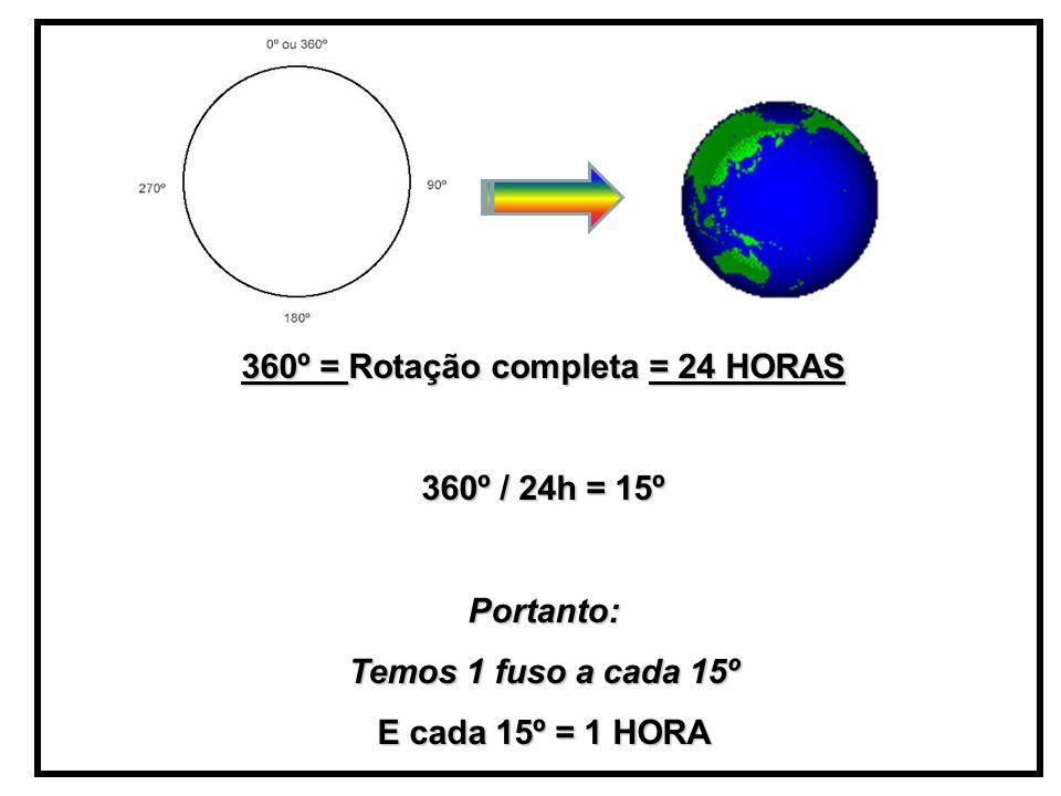 360º = Rotação completa = 24 HORAS 360º / 24h = 15º Portanto: Temos 1 fuso a cada 15º E cada 15º = 1 HORA