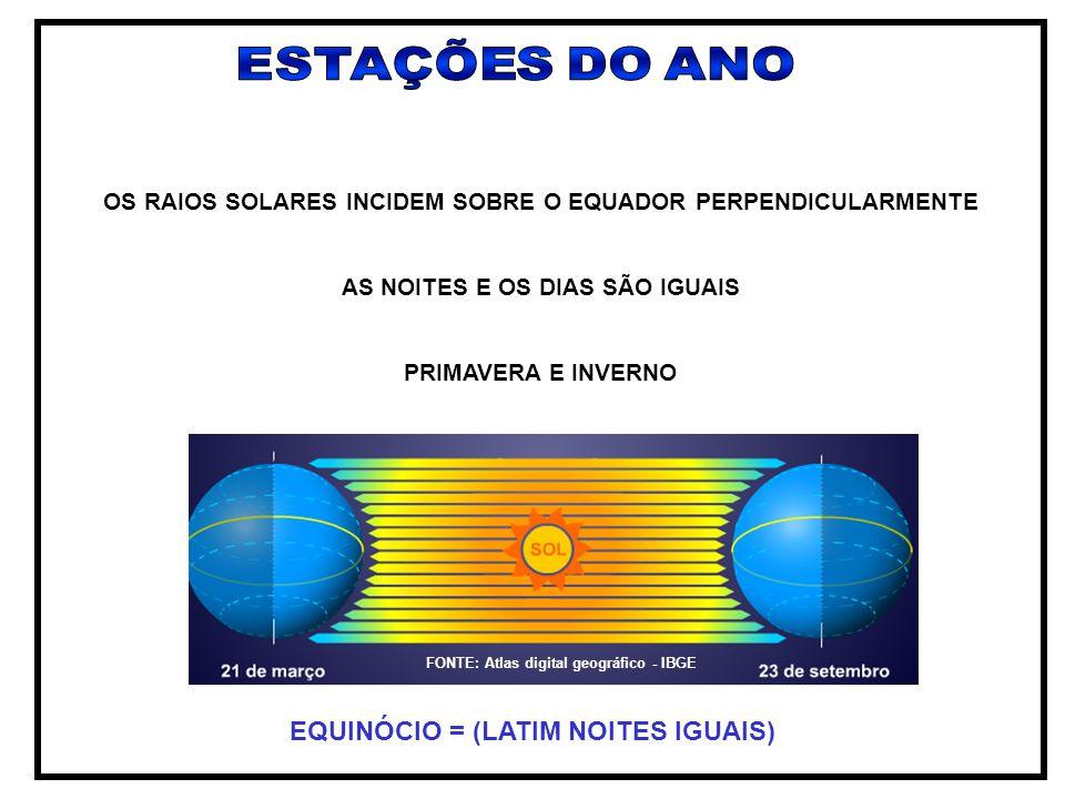 OS RAIOS SOLARES INCIDEM SOBRE O EQUADOR PERPENDICULARMENTE AS NOITES E OS DIAS SÃO IGUAIS PRIMAVERA E INVERNO EQUINÓCIO = (LATIM NOITES IGUAIS) FONTE