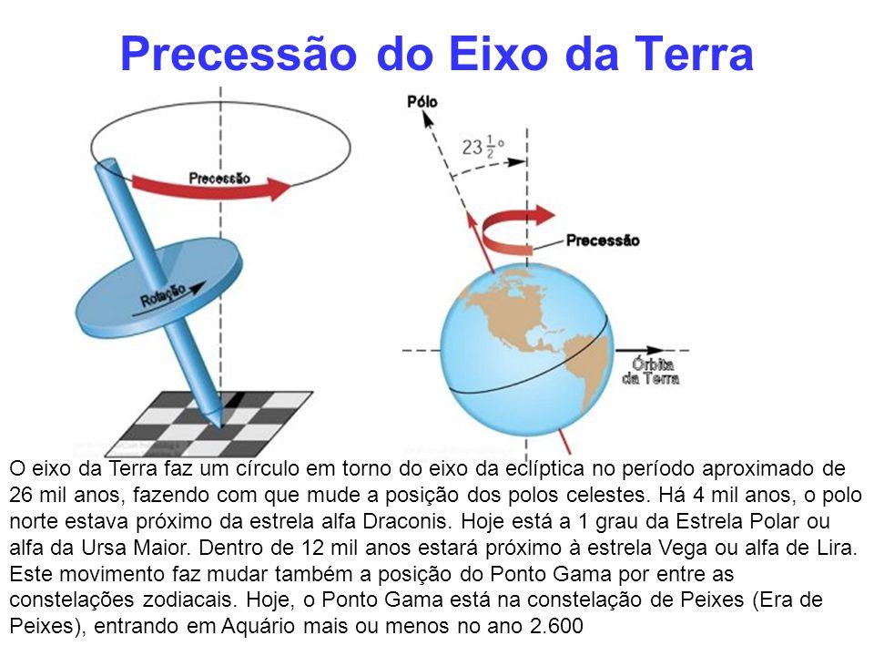 Precessão do Eixo da Terra O eixo da Terra faz um círculo em torno do eixo da eclíptica no período aproximado de 26 mil anos, fazendo com que mude a p