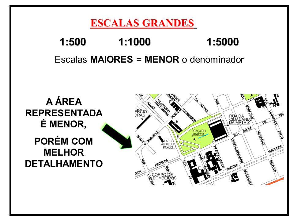 P LANTA C ARTA M APA A diferença básica entre estes três produtos cartográficos é a Escala.