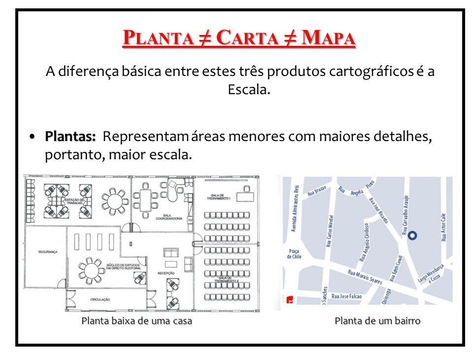 P LANTA C ARTA M APA A diferença básica entre estes três produtos cartográficos é a Escala. Plantas:Plantas: Representam áreas menores com maiores det