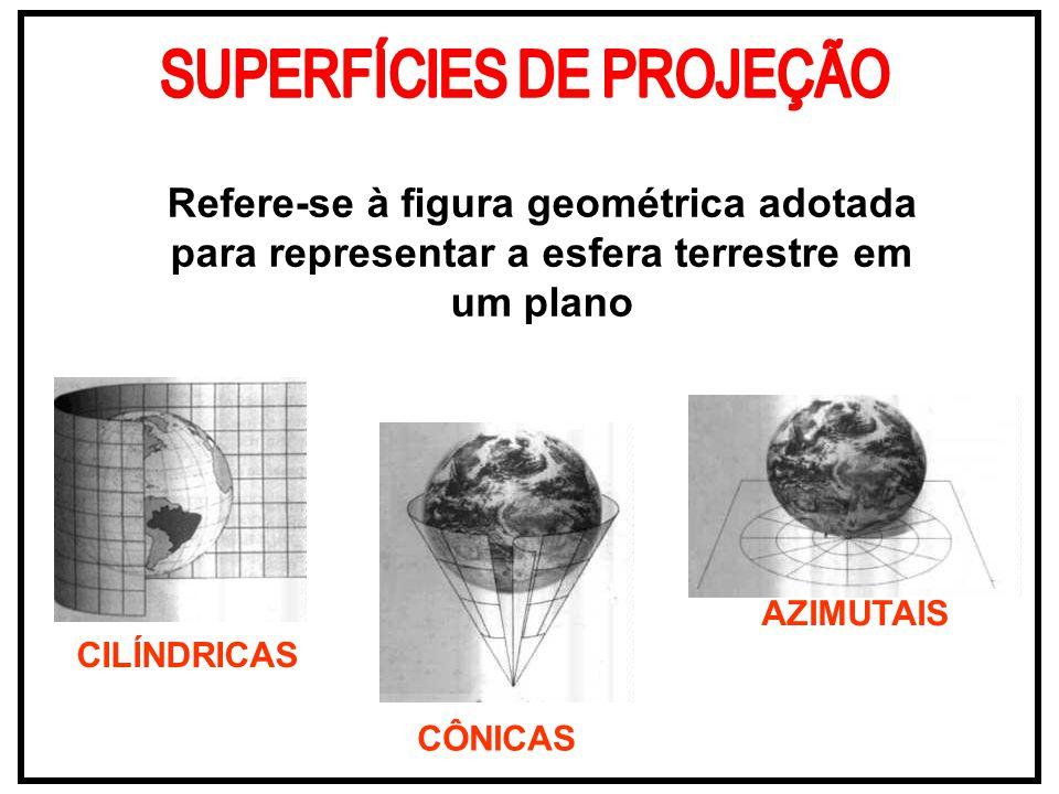 CILÍNDRICAS CÔNICAS AZIMUTAIS Refere-se à figura geométrica adotada para representar a esfera terrestre em um plano