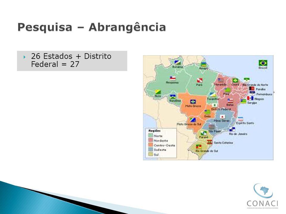 26 Estados + Distrito Federal = 27