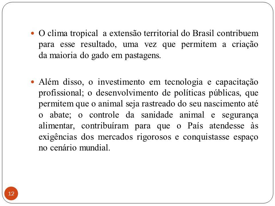 12 O clima tropical a extensão territorial do Brasil contribuem para esse resultado, uma vez que permitem a criação da maioria do gado em pastagens. A