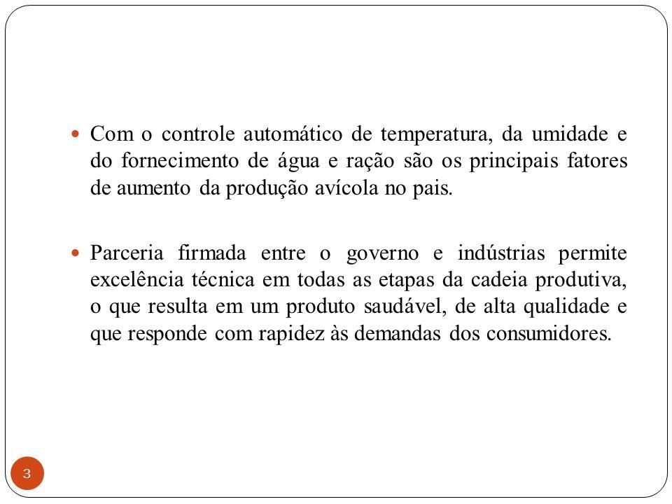 3 Com o controle automático de temperatura, da umidade e do fornecimento de água e ração são os principais fatores de aumento da produção avícola no p