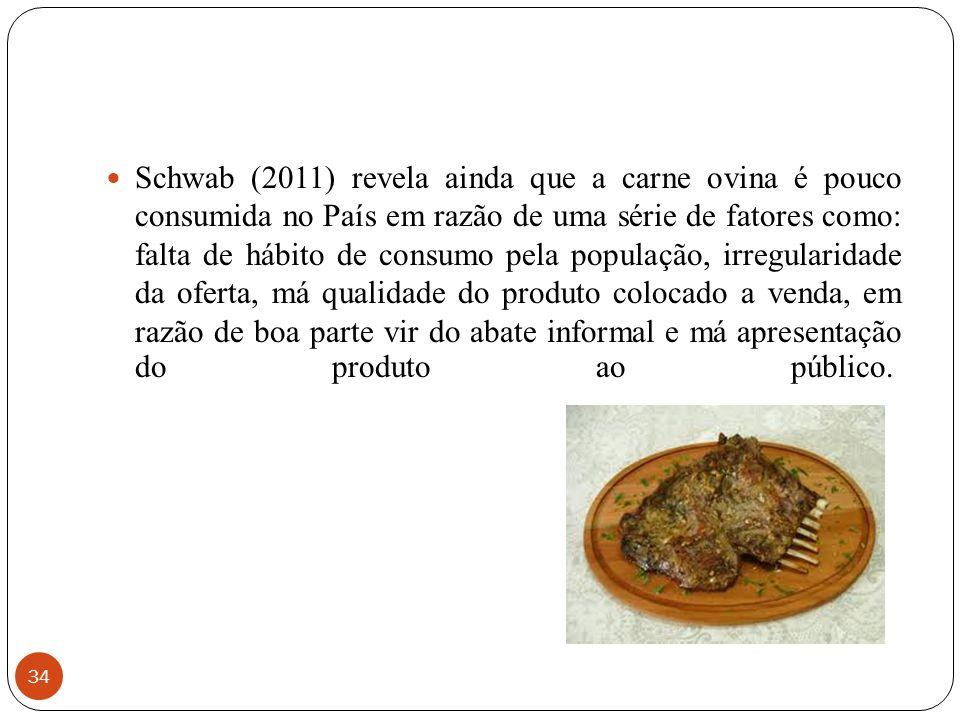 34 Schwab (2011) revela ainda que a carne ovina é pouco consumida no País em razão de uma série de fatores como: falta de hábito de consumo pela popul