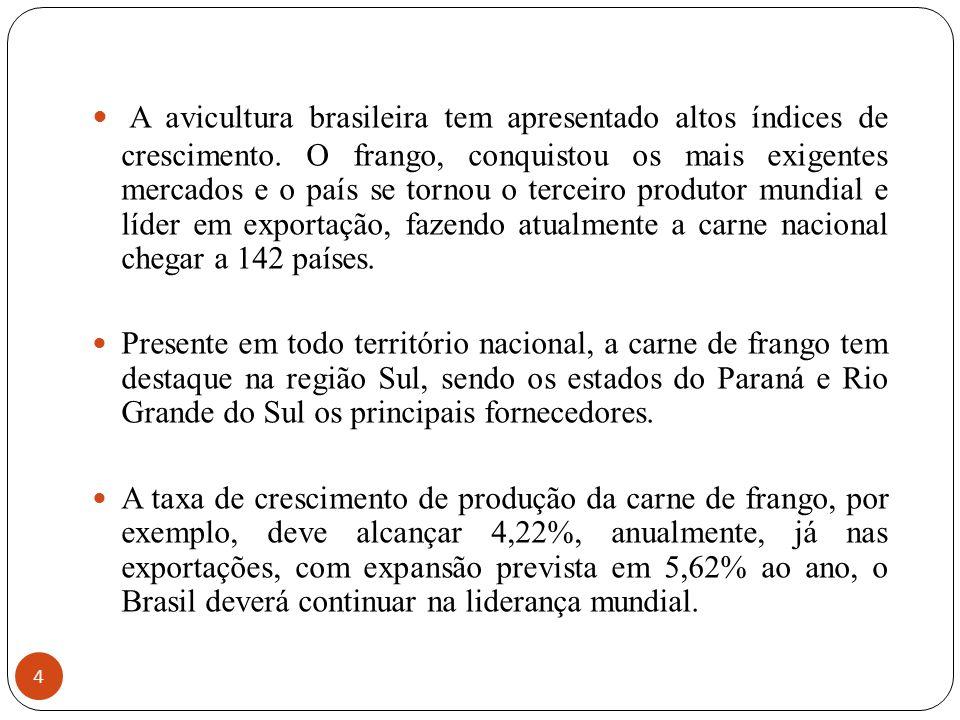 4 A avicultura brasileira tem apresentado altos índices de crescimento. O frango, conquistou os mais exigentes mercados e o país se tornou o terceiro