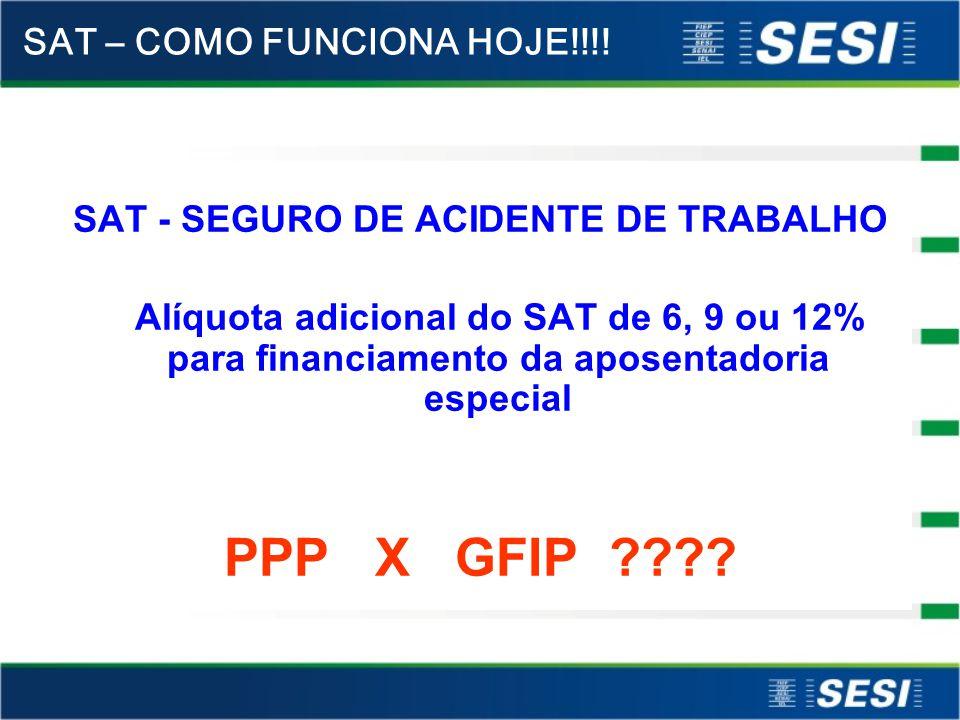 SAT - SEGURO DE ACIDENTE DE TRABALHO Alíquota adicional do SAT de 6, 9 ou 12% para financiamento da aposentadoria especial PPP X GFIP ???.