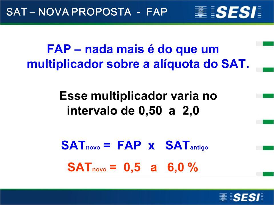 FAP – nada mais é do que um multiplicador sobre a alíquota do SAT.