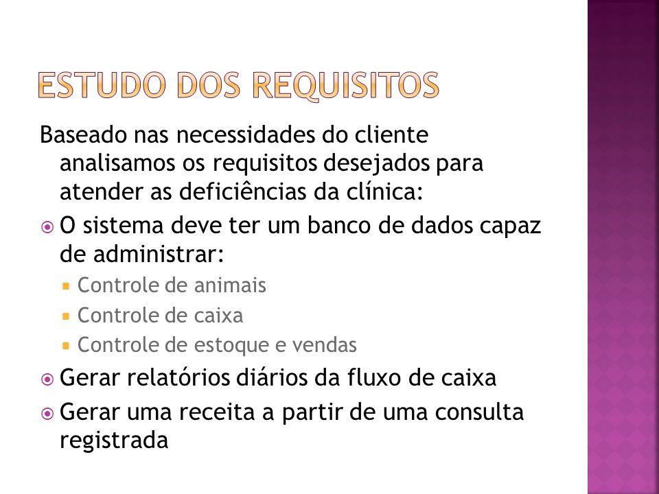 Baseado nas necessidades do cliente analisamos os requisitos desejados para atender as deficiências da clínica: O sistema deve ter um banco de dados c