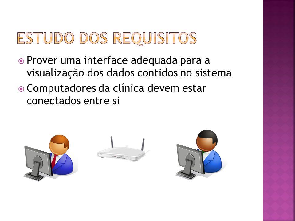 Prover uma interface adequada para a visualização dos dados contidos no sistema Computadores da clínica devem estar conectados entre si