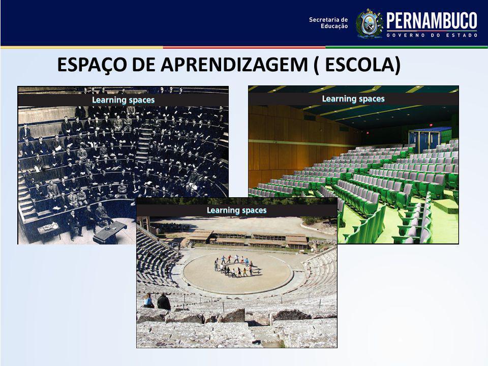 ESPAÇO DE APRENDIZAGEM ( ESCOLA)