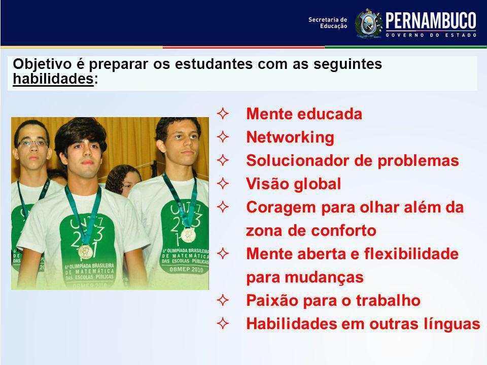 Objetivo é preparar os estudantes com as seguintes habilidades: Mente educada Networking Solucionador de problemas Visão global Coragem para olhar alé