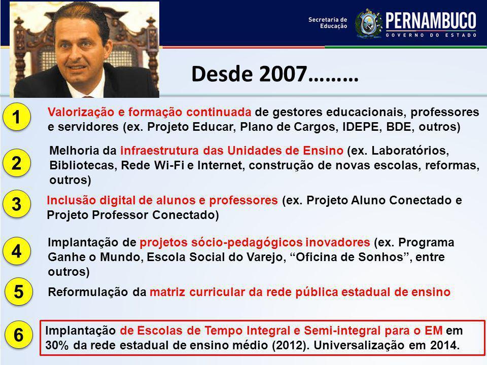 1 1 2 2 3 3 4 4 Implantação de Escolas de Tempo Integral e Semi-integral para o EM em 30% da rede estadual de ensino médio (2012). Universalização em