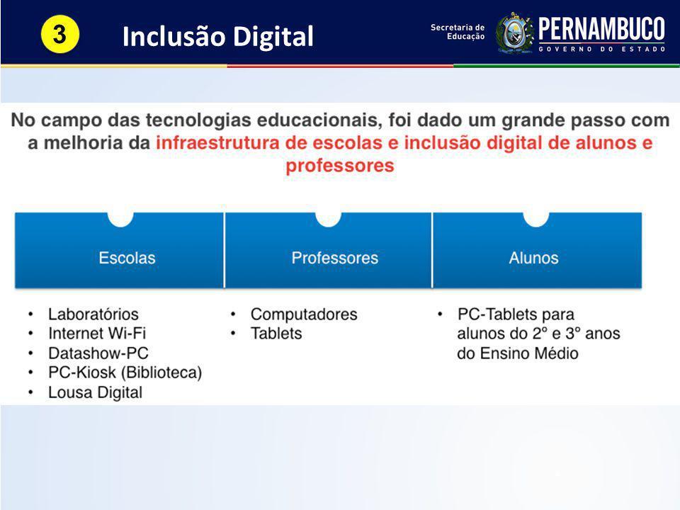 3 3 Inclusão Digital