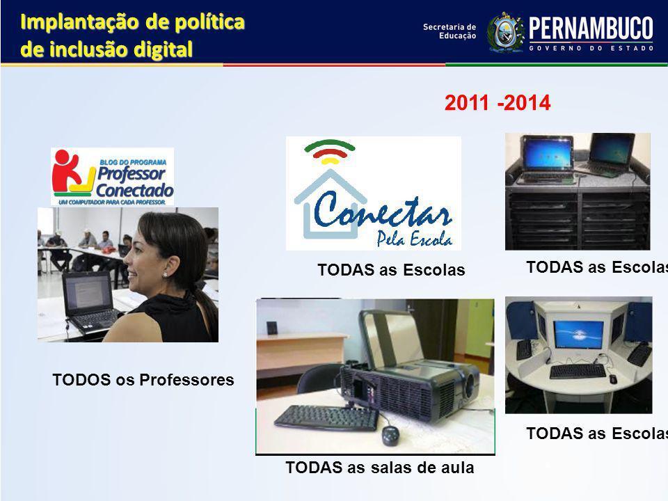 2011 -2014 TODAS as Escolas TODOS os Professores Implantação de política de inclusão digital TODAS as salas de aula
