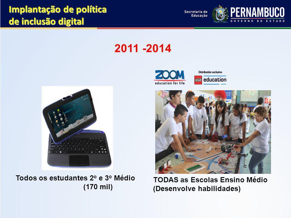2011 -2014 Todos os estudantes 2 o e 3 o Médio (170 mil) TODAS as Escolas Ensino Médio (Desenvolve habilidades) Implantação de política de inclusão di