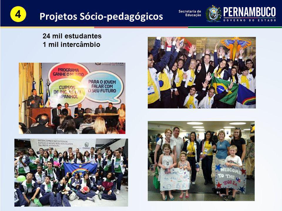 24 mil estudantes 1 mil intercâmbio 4 4 Projetos Sócio-pedagógicos