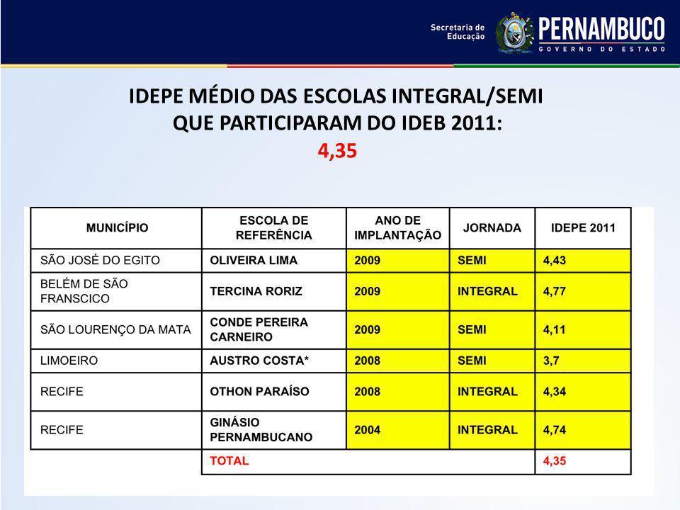 IDEPE MÉDIO DAS ESCOLAS INTEGRAL/SEMI QUE PARTICIPARAM DO IDEB 2011: 4,35