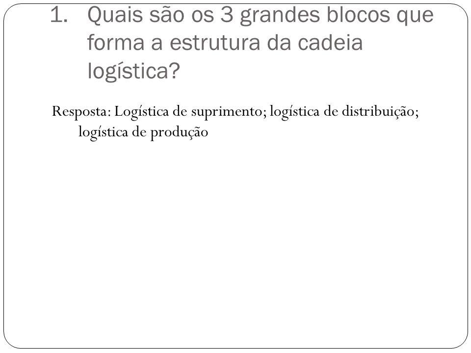 1.Quais são os 3 grandes blocos que forma a estrutura da cadeia logística.