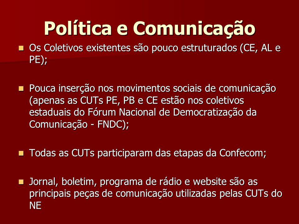 Política e Comunicação Os Coletivos existentes são pouco estruturados (CE, AL e PE); Os Coletivos existentes são pouco estruturados (CE, AL e PE); Pouca inserção nos movimentos sociais de comunicação (apenas as CUTs PE, PB e CE estão nos coletivos estaduais do Fórum Nacional de Democratização da Comunicação - FNDC); Pouca inserção nos movimentos sociais de comunicação (apenas as CUTs PE, PB e CE estão nos coletivos estaduais do Fórum Nacional de Democratização da Comunicação - FNDC); Todas as CUTs participaram das etapas da Confecom; Todas as CUTs participaram das etapas da Confecom; Jornal, boletim, programa de rádio e website são as principais peças de comunicação utilizadas pelas CUTs do NE Jornal, boletim, programa de rádio e website são as principais peças de comunicação utilizadas pelas CUTs do NE