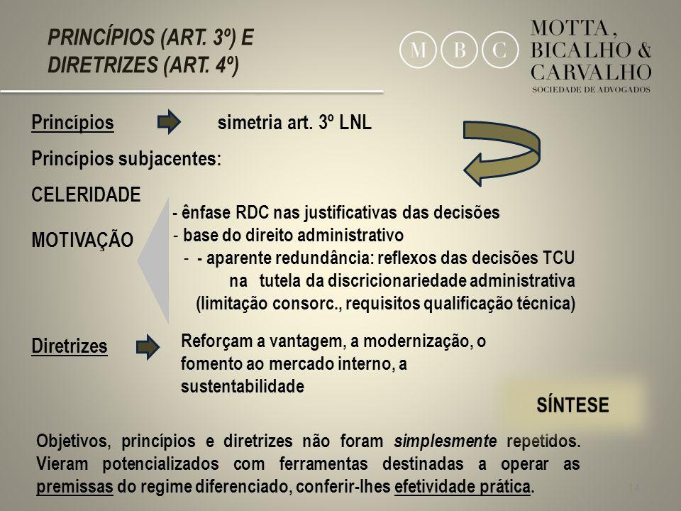 14 Princípios simetria art. 3º LNL Princípios subjacentes: CELERIDADE PRINCÍPIOS (ART. 3º) E DIRETRIZES (ART. 4º) - ênfase RDC nas justificativas das