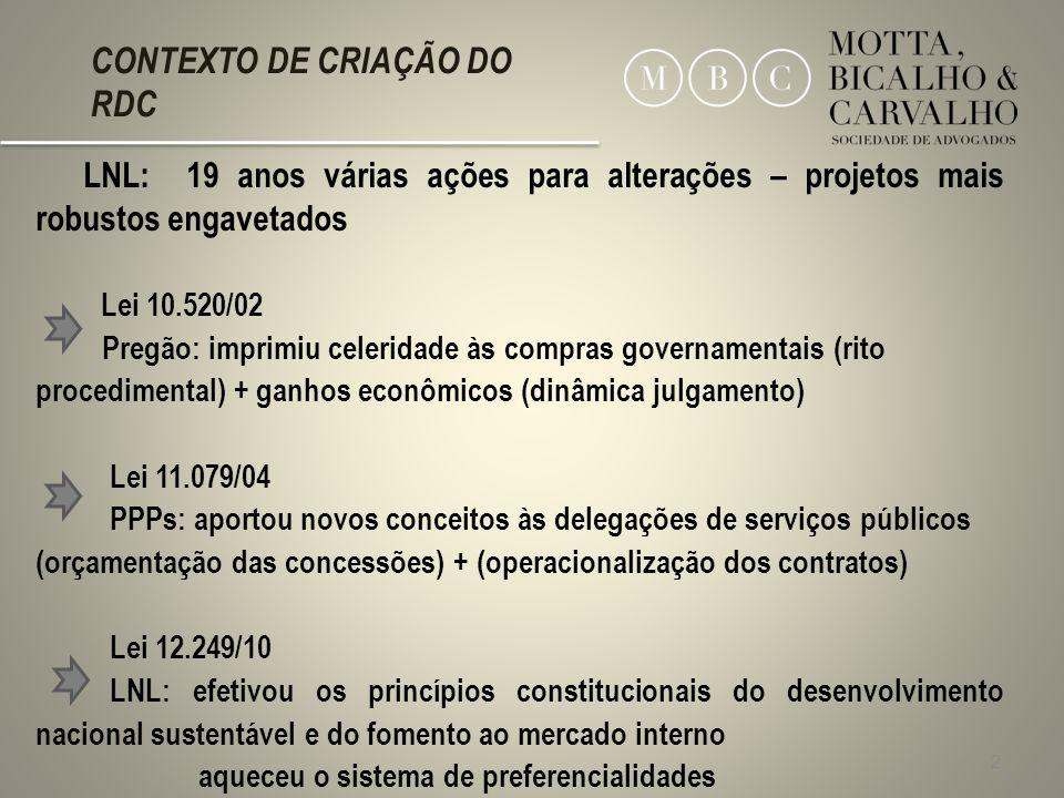 LNL: 19 anos várias ações para alterações – projetos mais robustos engavetados Lei 10.520/02 Pregão: imprimiu celeridade às compras governamentais (ri
