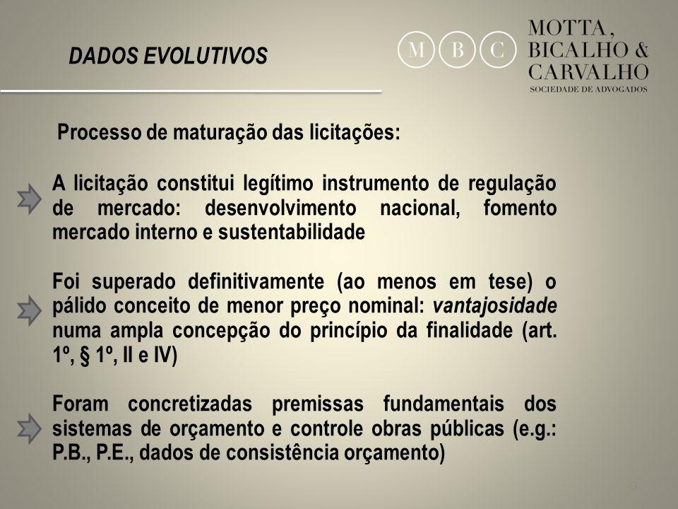 3 Processo de maturação das licitações: A licitação constitui legítimo instrumento de regulação de mercado: desenvolvimento nacional, fomento mercado