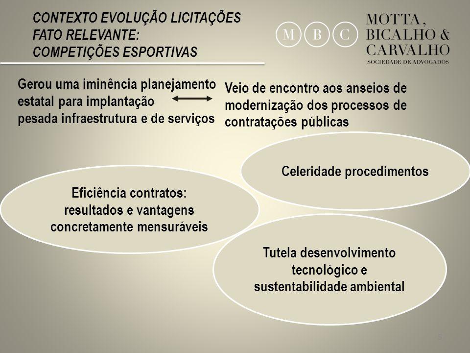 5 CONTEXTO EVOLUÇÃO LICITAÇÕES FATO RELEVANTE: COMPETIÇÕES ESPORTIVAS Gerou uma iminência planejamento estatal para implantação pesada infraestrutura