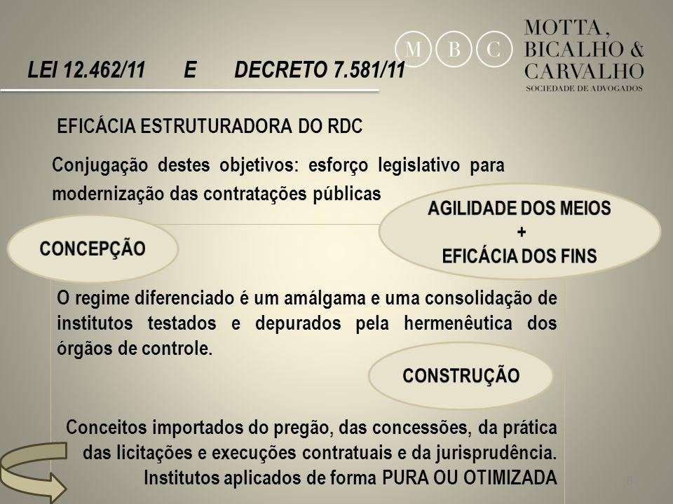 6 LEI 12.462/11 E DECRETO 7.581/11 Conjugação destes objetivos: esforço legislativo para modernização das contratações públicas O regime diferenciado