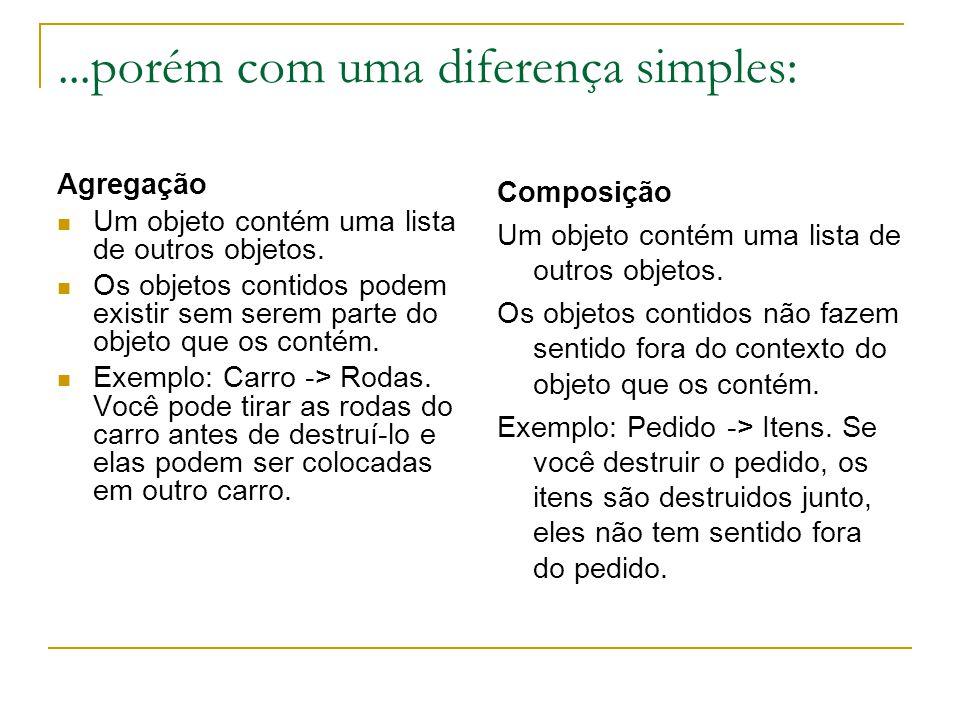 ...porém com uma diferença simples: Agregação Um objeto contém uma lista de outros objetos.