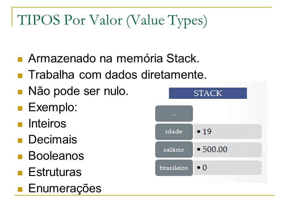 TIPOS Por Valor (Value Types) Armazenado na memória Stack.