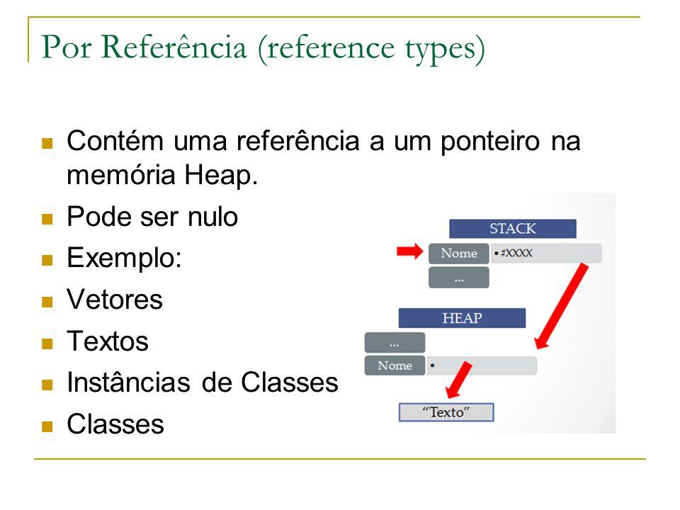 Por Referência (reference types) Contém uma referência a um ponteiro na memória Heap.
