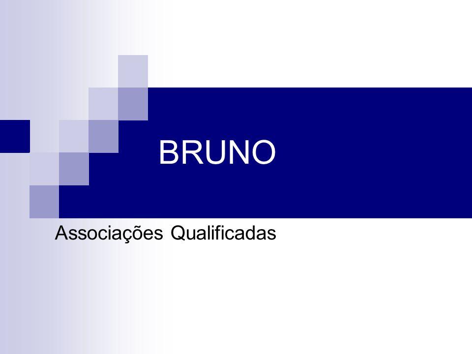 BRUNO Associações Qualificadas