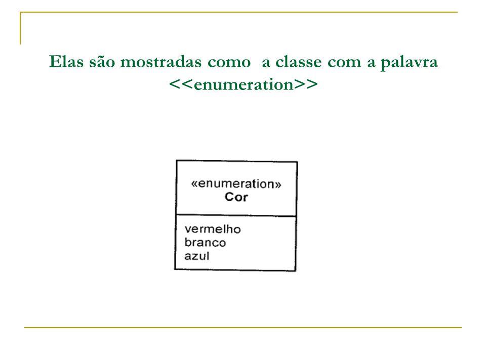 Elas são mostradas como a classe com a palavra >